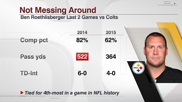 Big Ben vs Colts.png