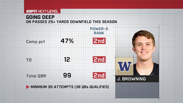 Browning deep passes.png