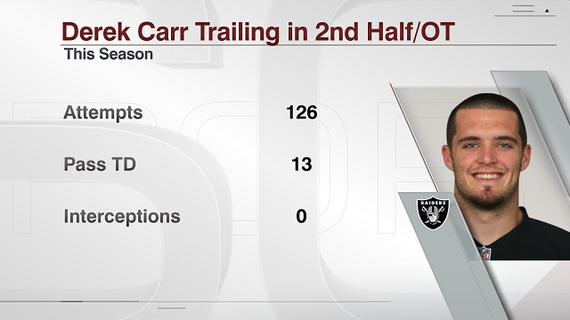 Carr.png