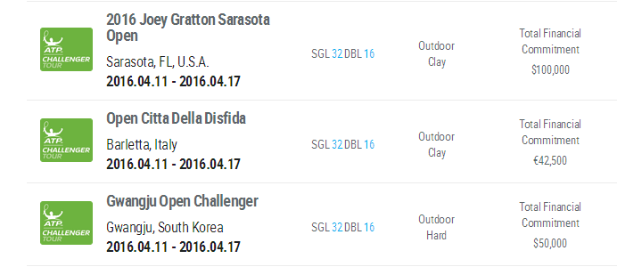 challenger tour.png