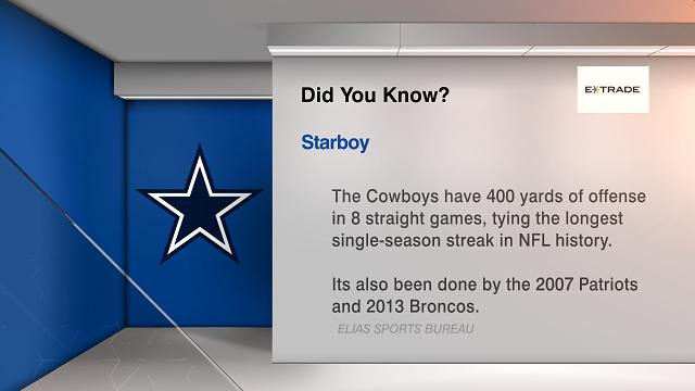 Cowboys offense streak.png