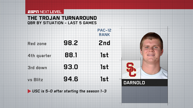 Darnold.png