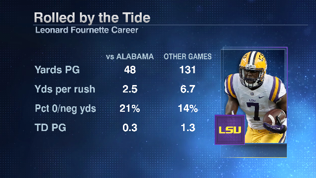 Fournette.png