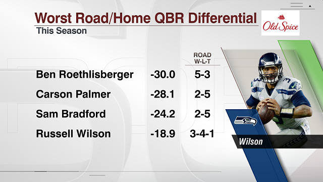 Home-road qbs.png