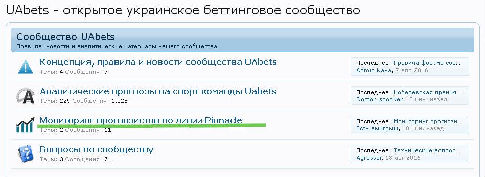 мониторинг_прогнозистов_по _линии_пиннакл.jpg