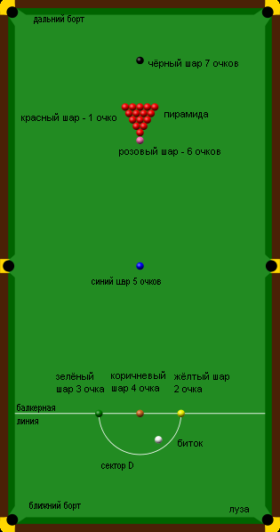 Snooker_table2.png