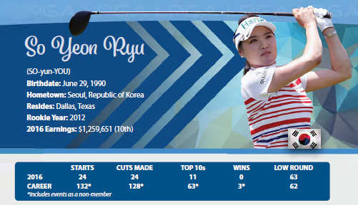 So Yeon Ryu.png