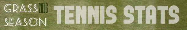 tennis_statistics_wimbledon.jpg