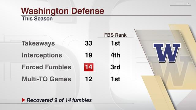 Washington defence.png