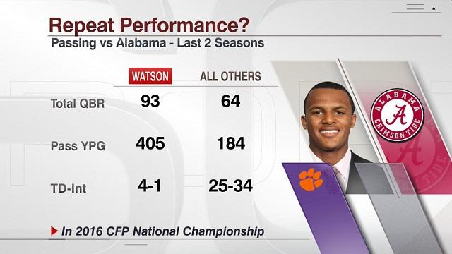 Watson vs Alabama.jpg