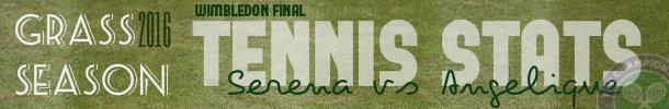 wimbledon_tennis_statistics_betting.jpg