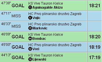 zagreb_kielce_ehfcl.png